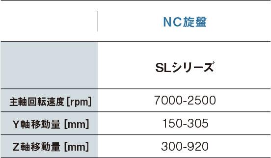 詳細「NC旋盤・SLシリーズ」