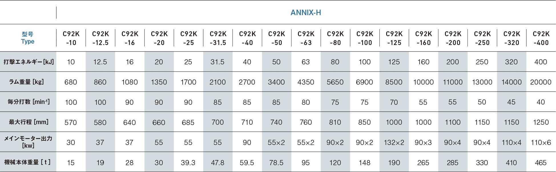 ANNIX-H 詳細