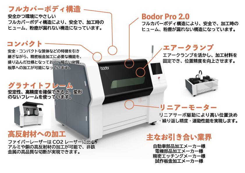 「i3シリーズ」の特徴を説明